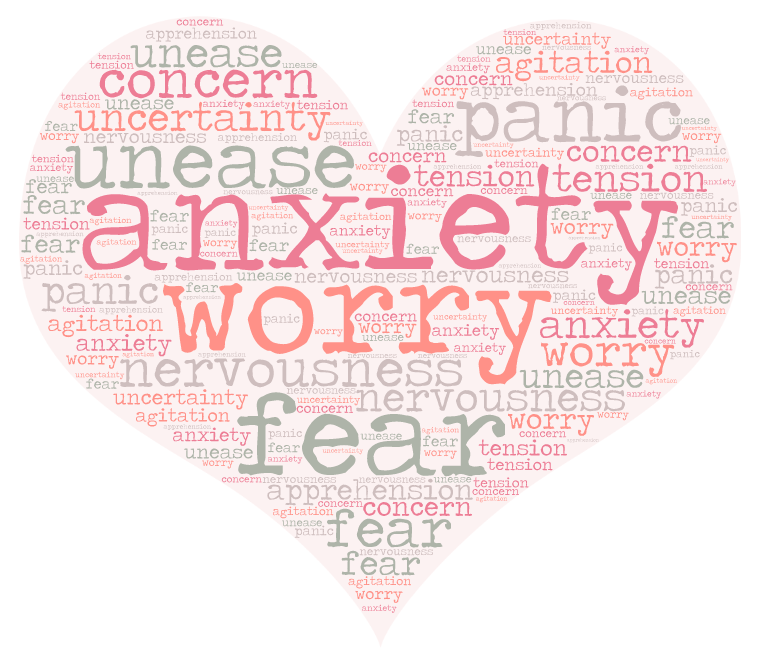 Anxiety Word Cloud | www.therescuedletters.com